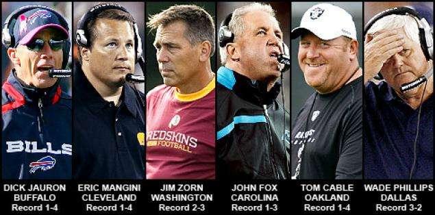 La fiche des coachs en 2009 lors de leurs 5 premier matchs