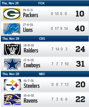 Results-28nov13-NFL