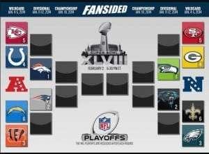 Tableau-séries-2013-NFL