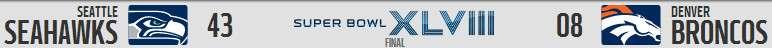 Super Bowl-48-NFL-score