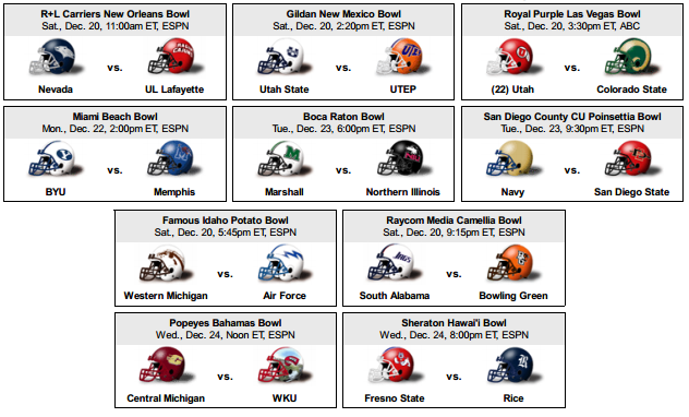 CFB_bowl_calendrier-24dec14