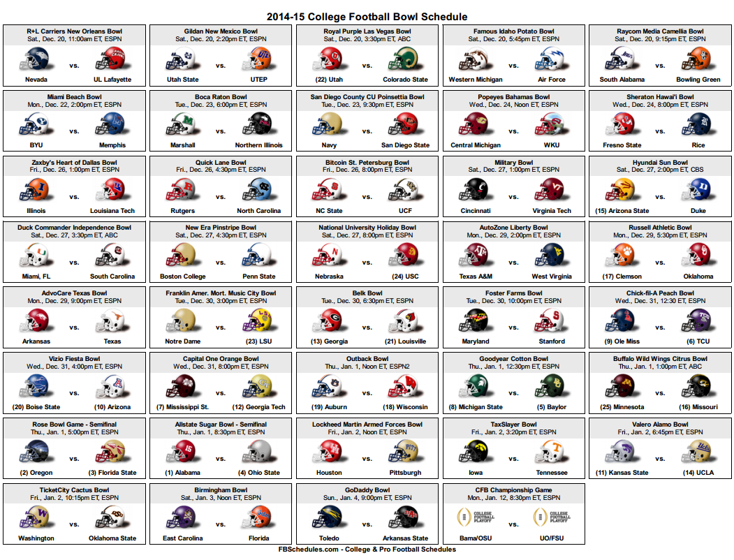 cfb championship game football schedule 2014