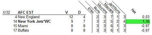 AFC_Est_2015_analyse