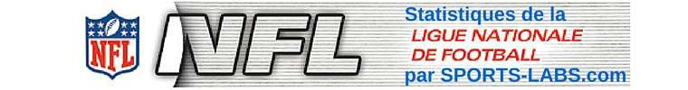 Sports-Labs-Banner