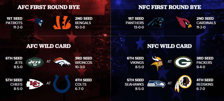 playoff-picture-w15-2015