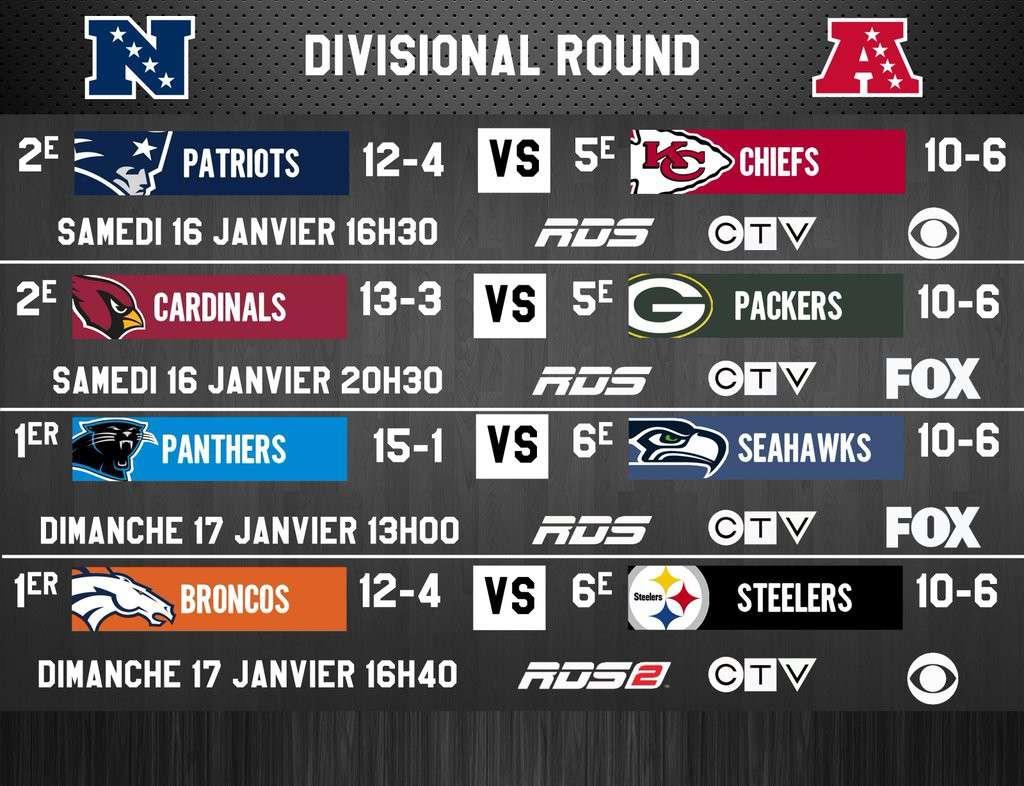 Horaire-Finales-Division-NFL-2016