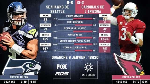 Seahawks-Cardinals-W17-2015