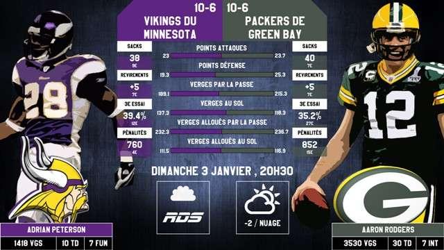 Vikings-Packers-W17-2015