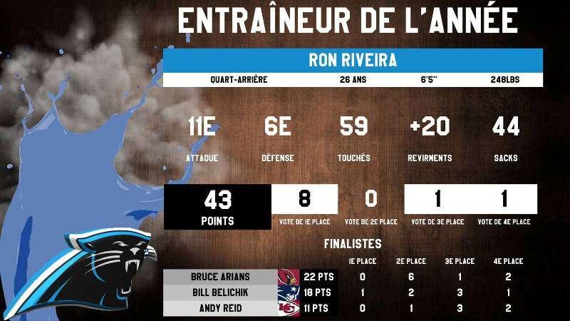 Rivera-2016