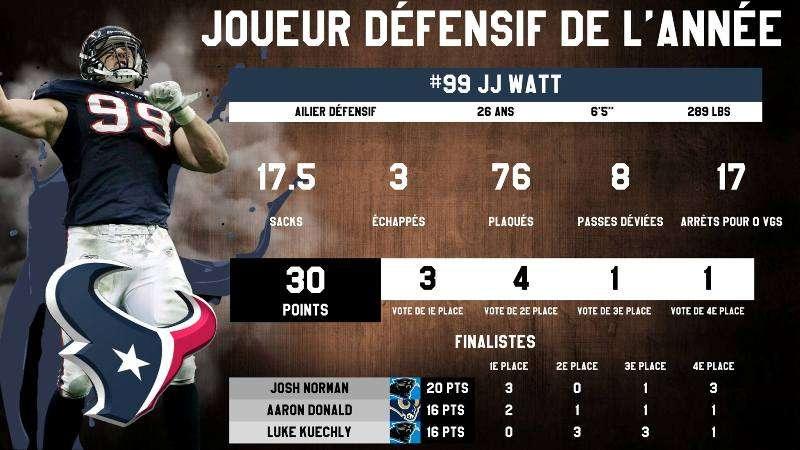 Watt-2016