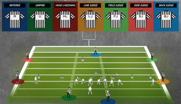 NFL-officials-position