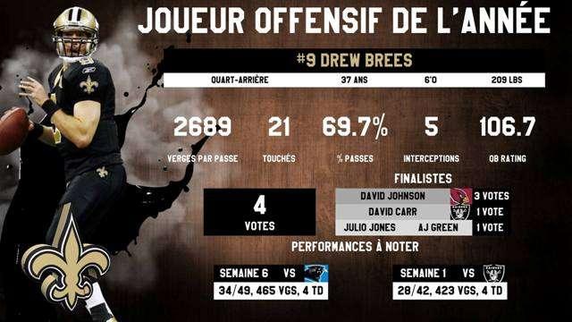 brees-offensif-saints