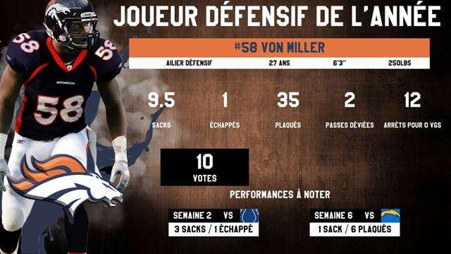miller-defense-broncos